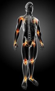 Orthopedic Doctor Scottsdale AZ